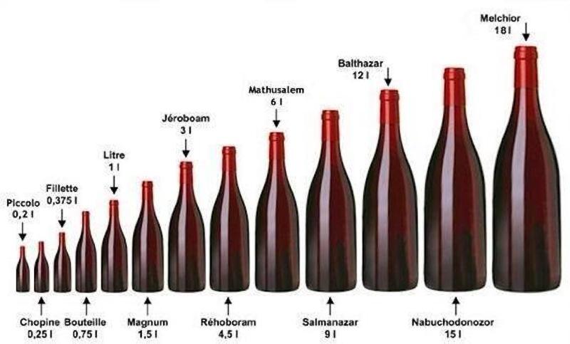 Tamaño-de-las-botellas-de-vino